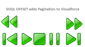 Visualforce Pagination with SOQL Offset